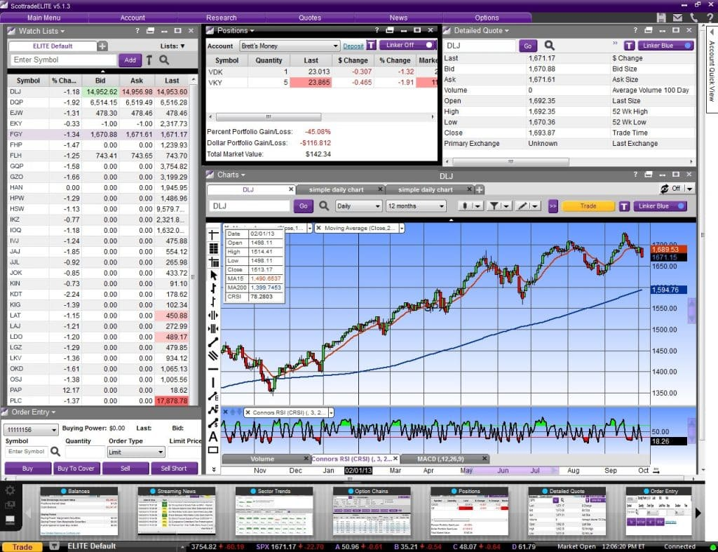 Scottrade Stock Quotes Scottrade Review  See How This Broker Compares