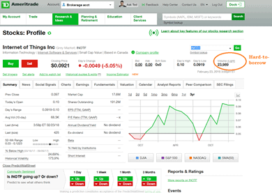 Does td ameritrade forex allow micro lots