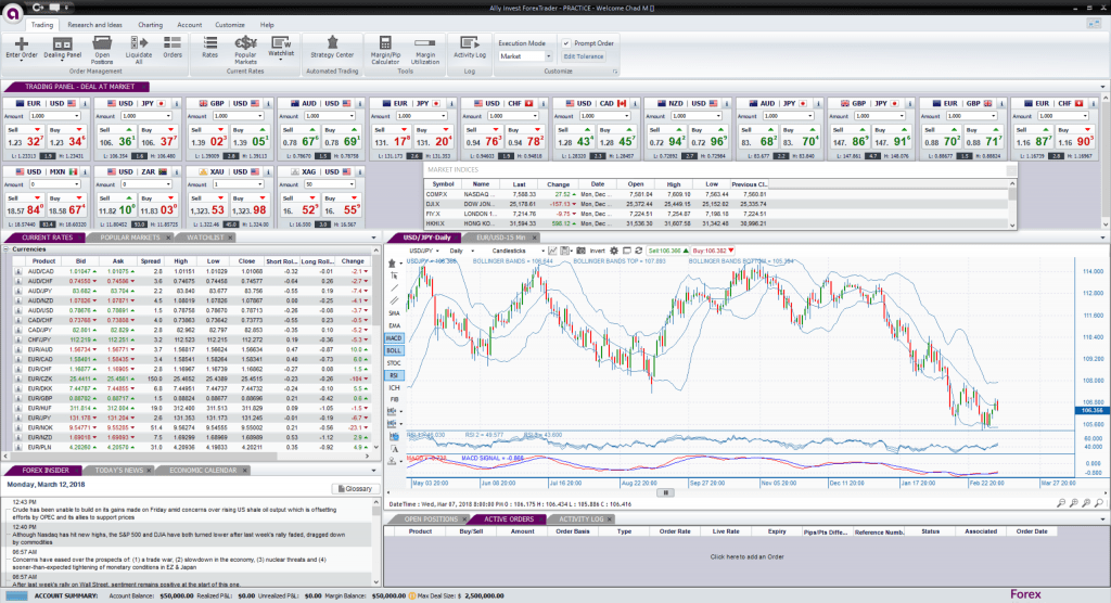 Best chartroom for forex