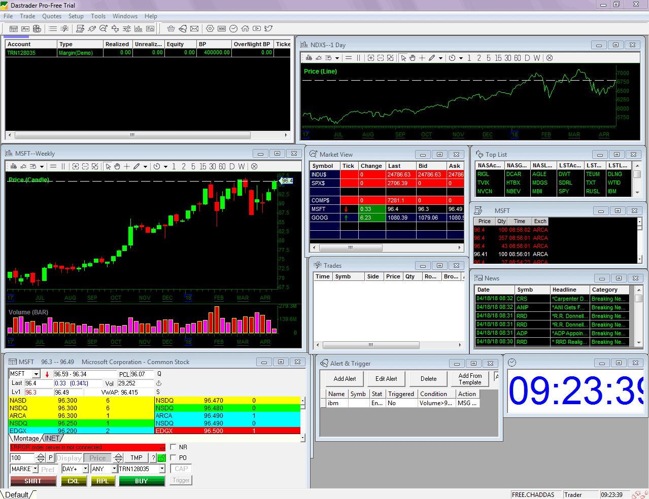 Trader Was Ist Das