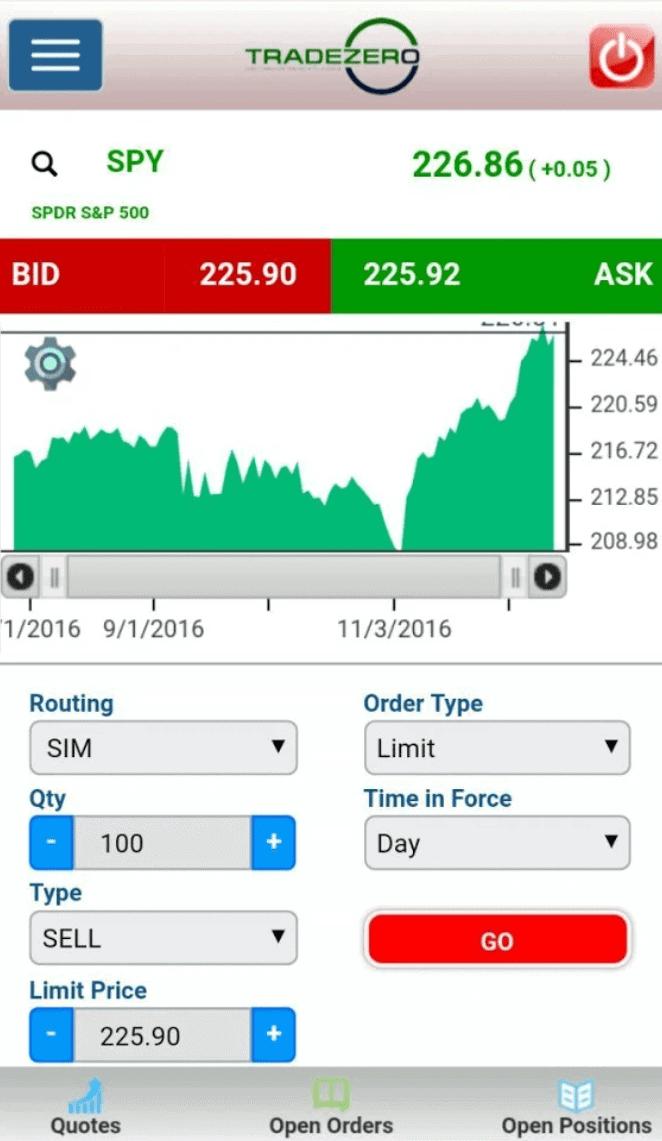 TradeZeroMobile