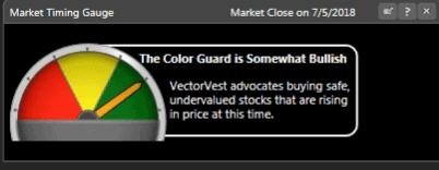 vectorvest-colorguard