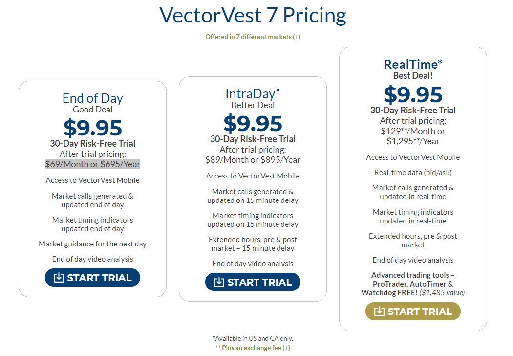 vectorvest-pricing