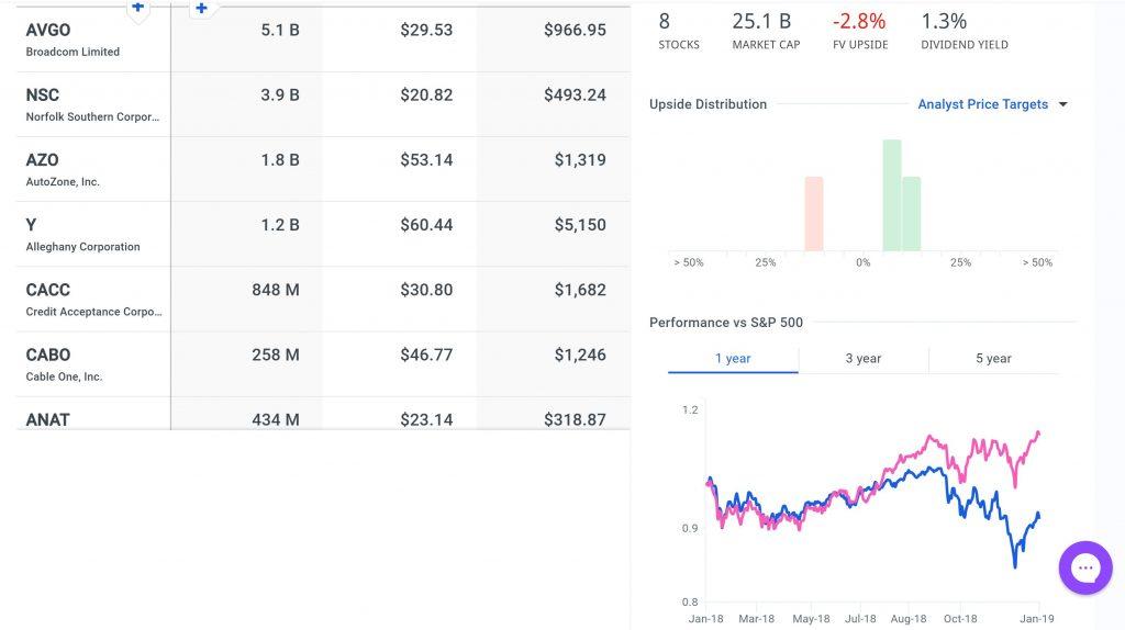 Finbox.io Screener Results