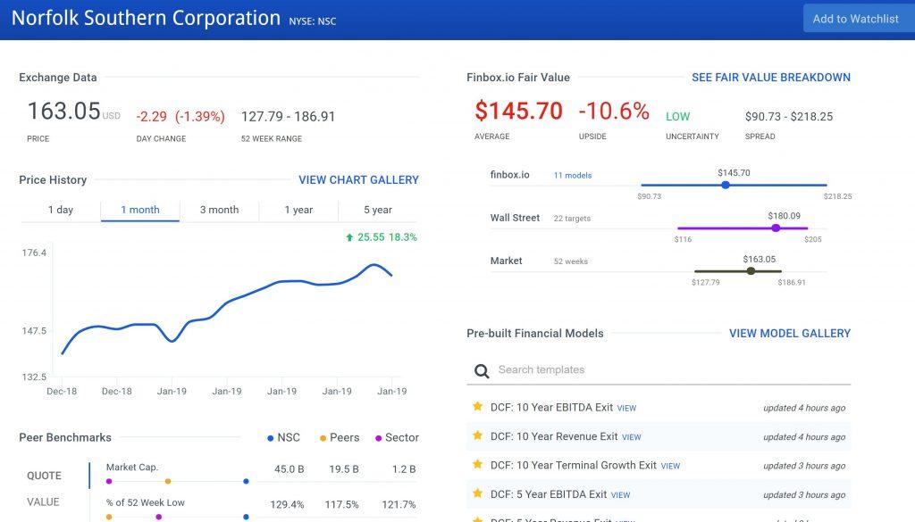 Finbox.io Stock View
