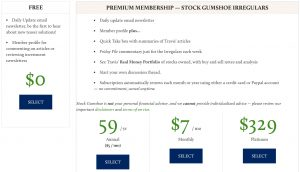Stock Gumshoe Pricing Options