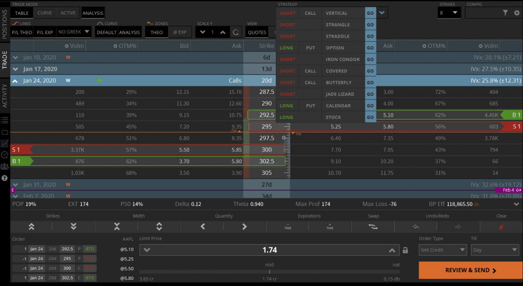 TastyWorks Quick Strategy Menu Trade