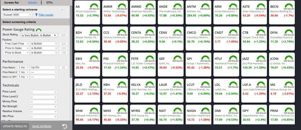 Chaikin Analytics - Stock Screener