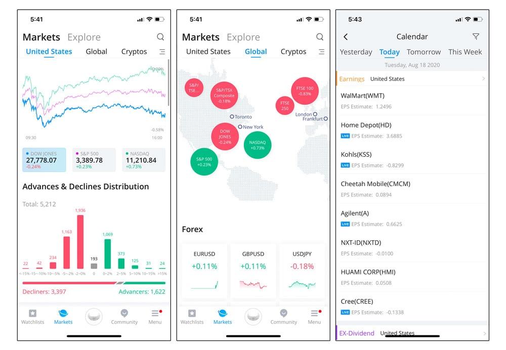 Webull Market Analysis Tools