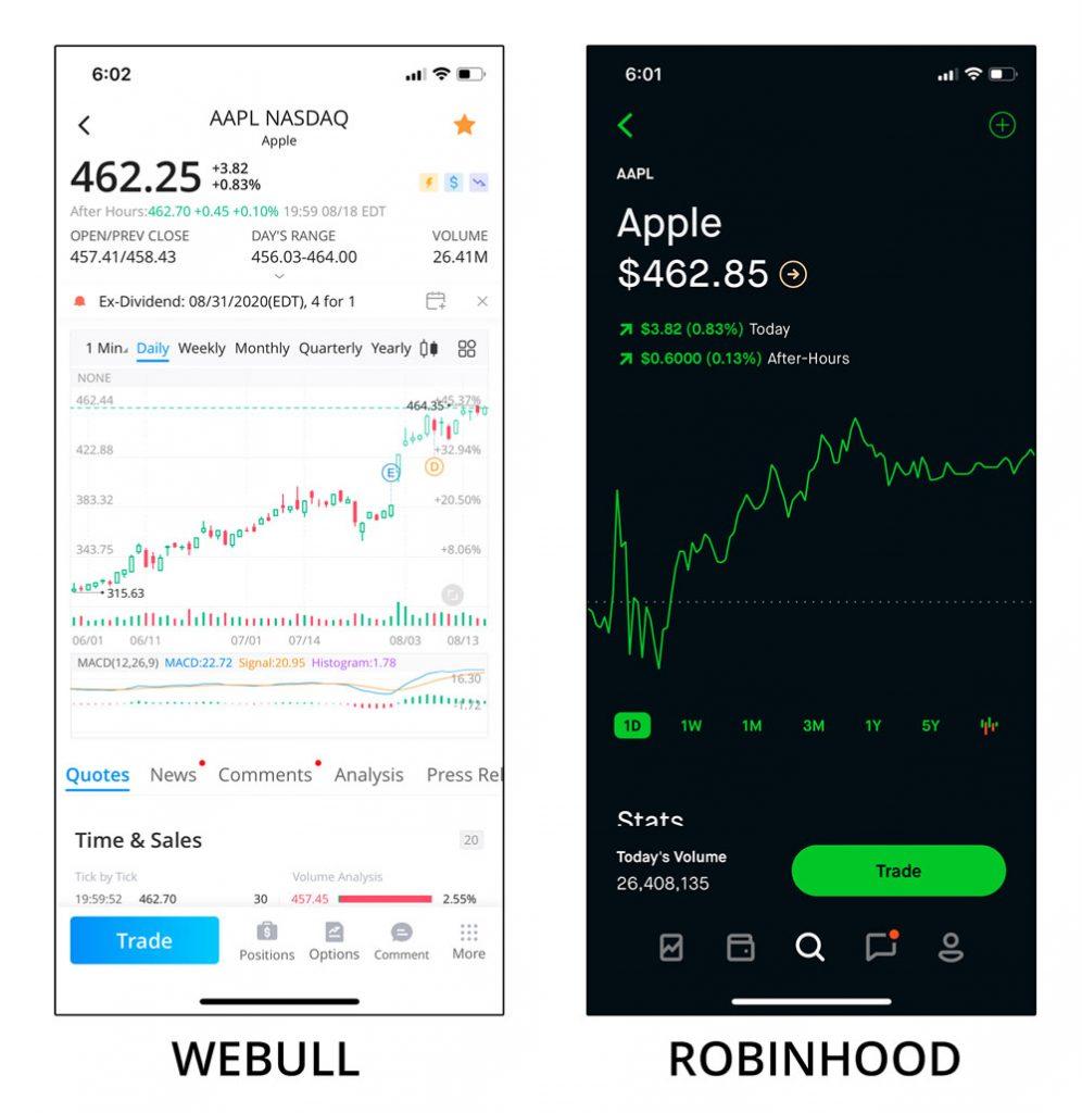 Webull vs. Robinhood