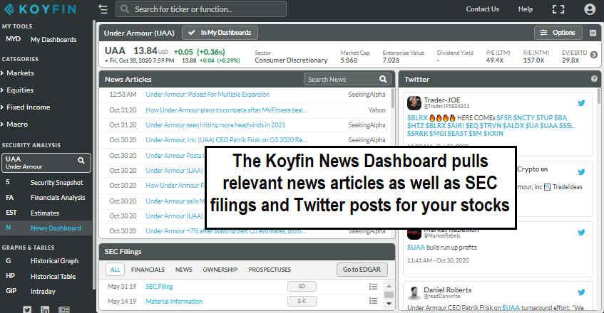 Koyfin News Dashboard