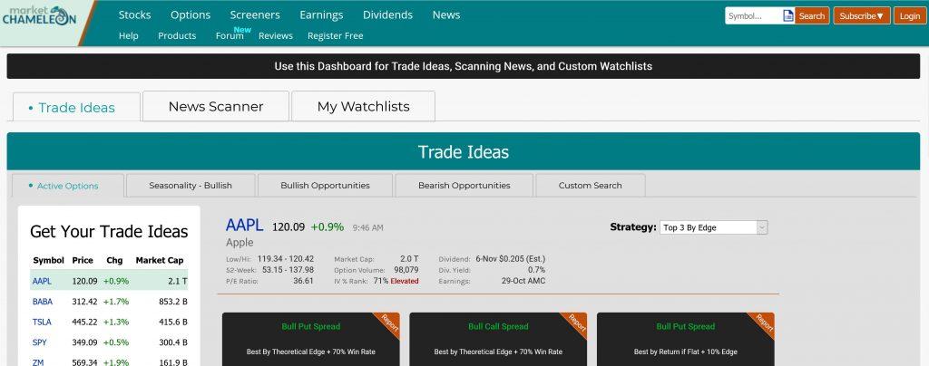 Market Chameleon Homepage