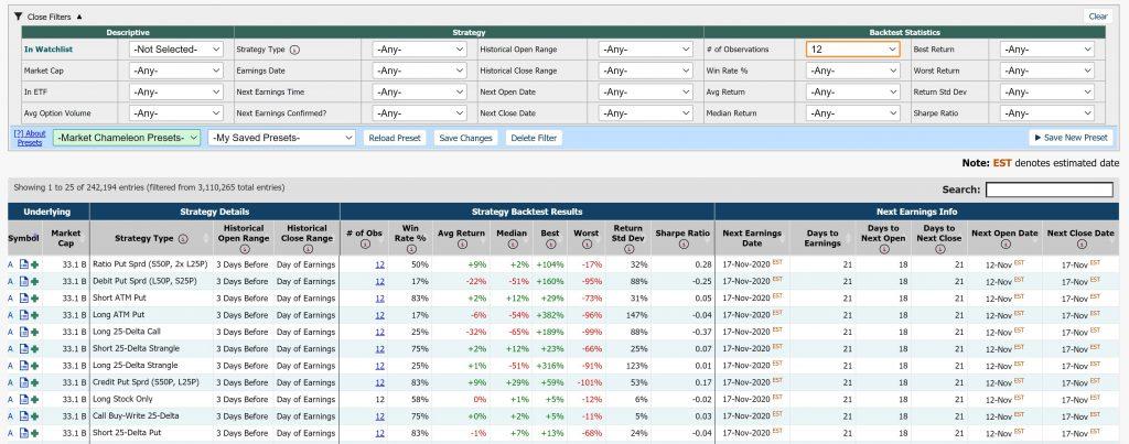 Market Chameleon Options Earnings Screener